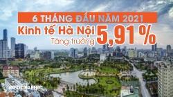 Tổng sản phẩm trên địa bàn Hà Nội tăng 5,91%
