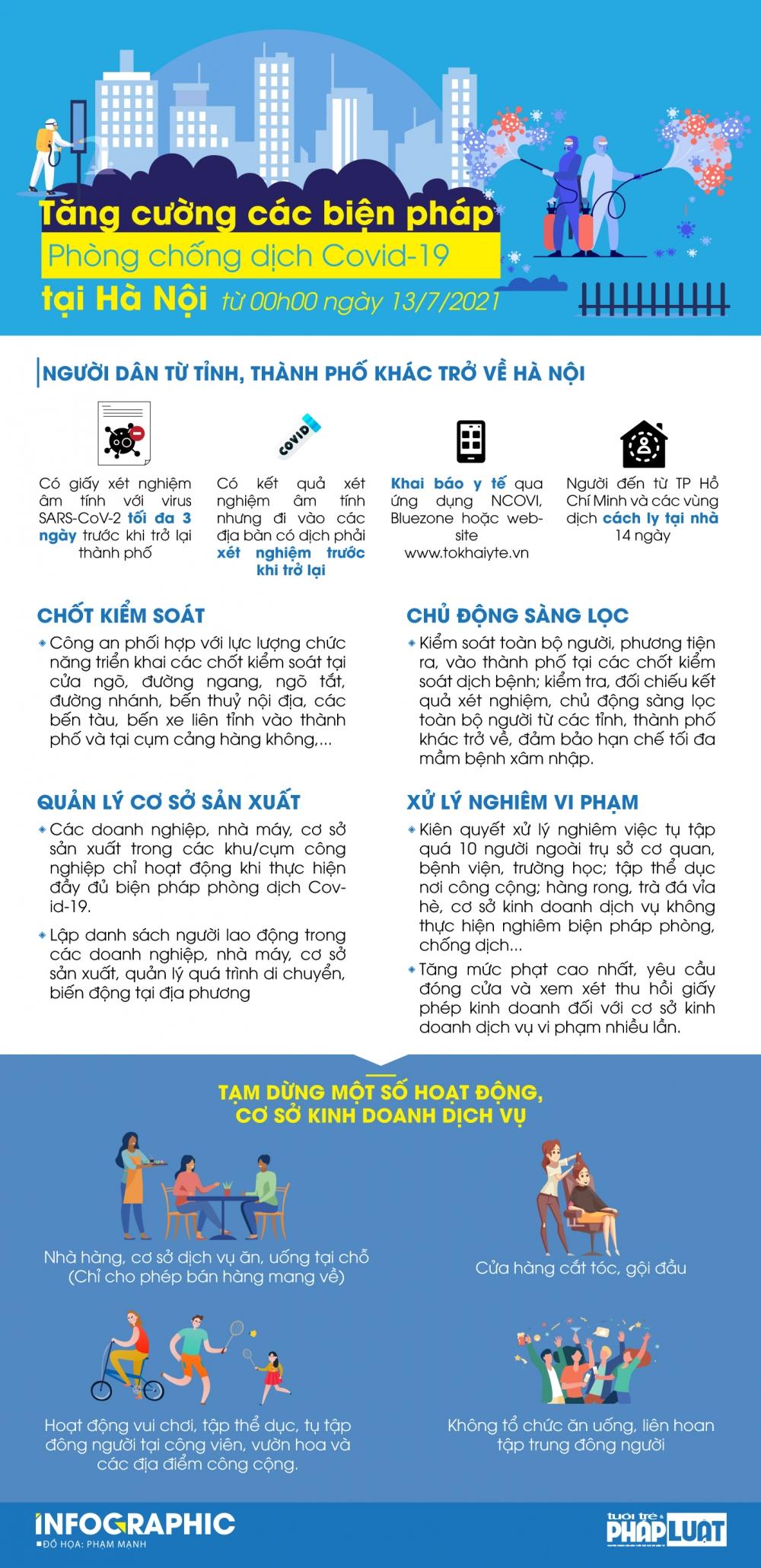 Hà Nội: Những biện pháp phòng dịch Covid-19 mới từ ngày 13/7