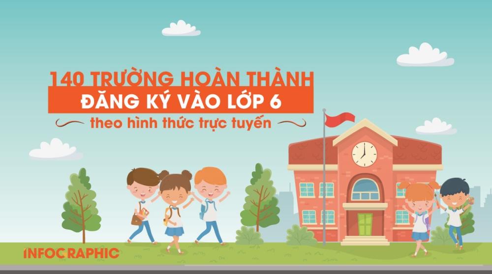 Hà Nội: 140 trường công lập tuyển đủ chỉ tiêu vào lớp 6
