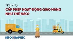 """Hà Nội: Gần 10.000 """"xe luồng xanh"""" đã được cấp"""