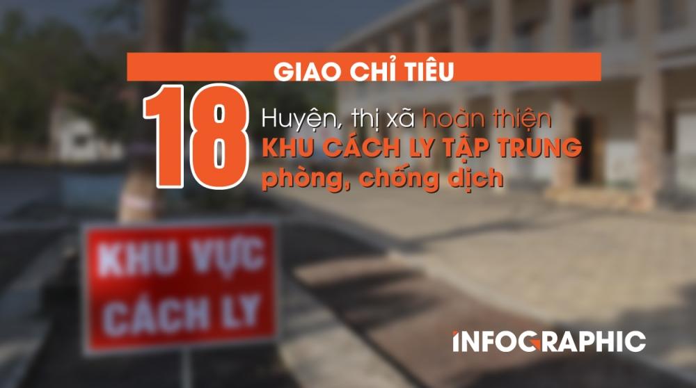 Hà Nội: 18 huyện, thị xã sẵn sàng khu cách ly tập trung