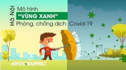 """Infographic: Hà Nội thiết lập """"vùng xanh"""" an toàn không Covid-19"""