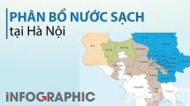 Nước sạch phân bố như thế nào cho hơn 6 triệu dân Hà Nội