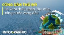 Cư dân 5 quận Thủ đô: Hít khói thủy ngân, bụi mịn, uống nước nhiễm dầu