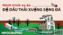 toan canh vu do dau thai gay o nhiem nuoc sach song da