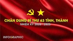 Chân dung bí thư 63 tỉnh, thành nhiệm kỳ 2020 - 2025