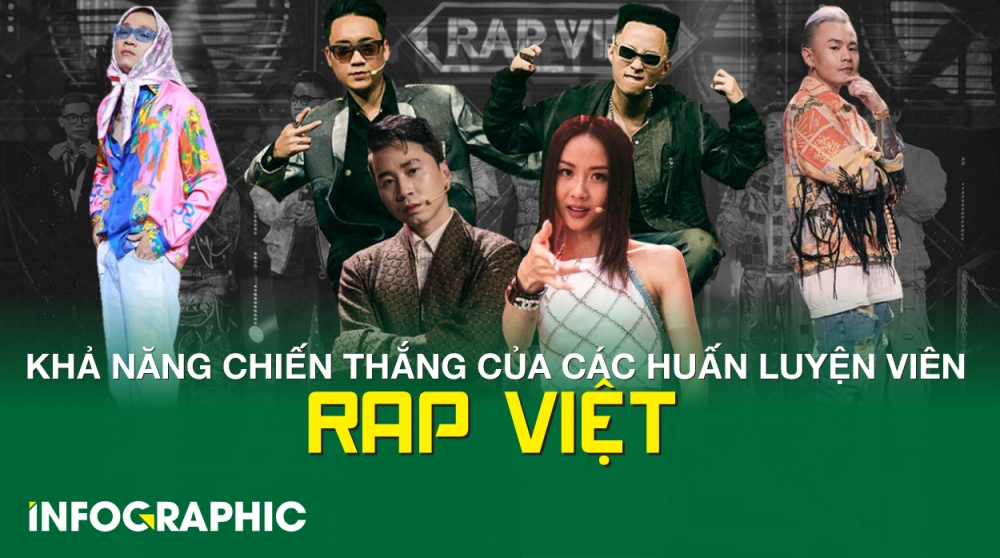 Dự đoán chung kết Rap Việt: GDucky, Ricky Star được phái nữ ủng hộ nhiệt liệt