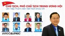 Lộ diện Chủ tịch, Phó Chủ tịch Trung ương Hội LHTN Việt Nam khóa VIII