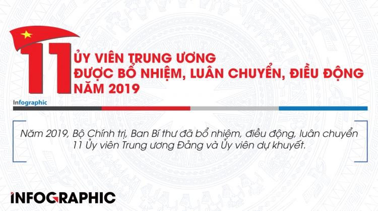 11 uy vien trung uong duoc bo nhiem luan chuyen dieu dong nam 2019