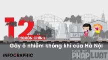 Hà Nội điểm mặt 12 nguyên nhân gây ô nhiễm không khí