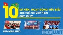 10 dấu ấn đậm nét của phong trào thanh niên Việt Nam năm 2019