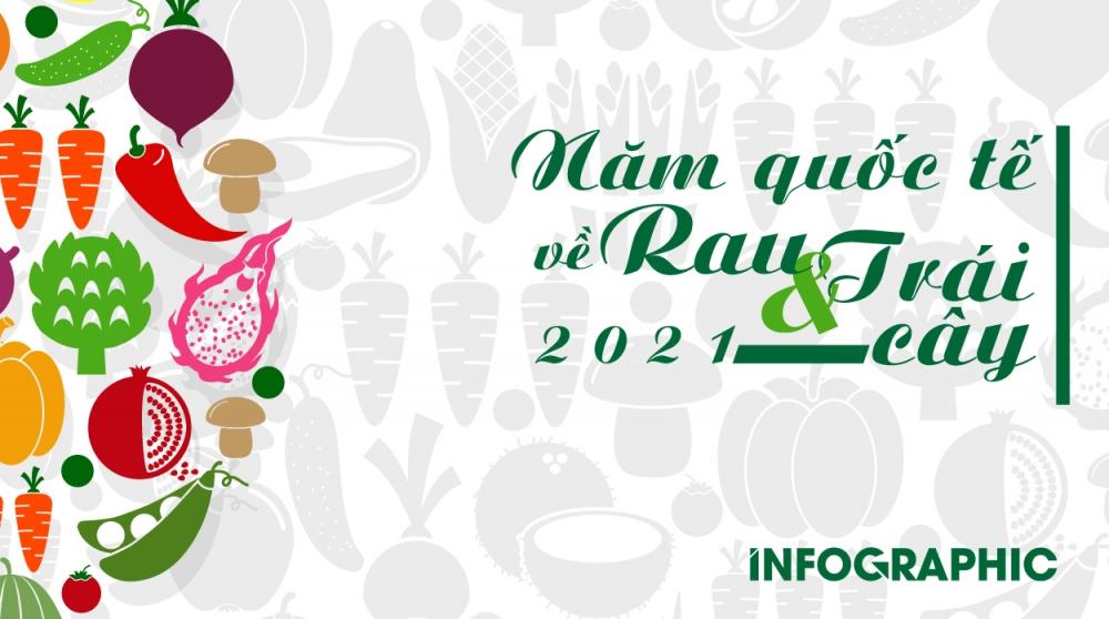 2021 - Năm Quốc tế về rau và trái cây