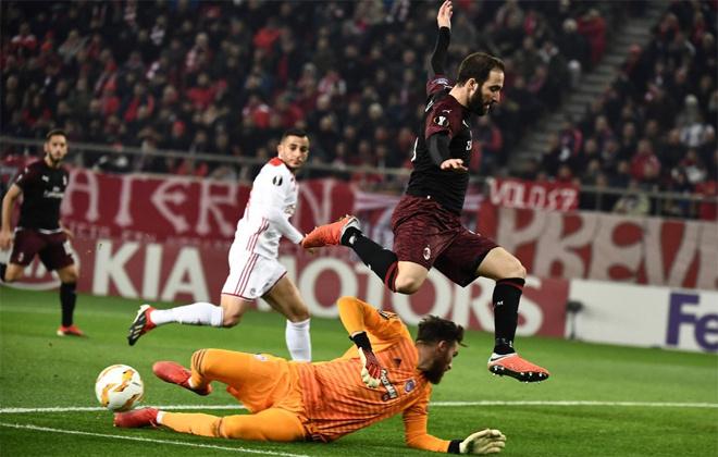 AC Milan chưa thể tìm lại vị thế ở châu Âu. Milan là một trong những đội giàu truyền thống nhất tại châu Âu với bảy lần vô địch Champions League, ba Cup Liên lục địa, một Club World Cup và năm UEFA Super Cup. Nhưng 12 năm qua, họ không thể góp mặt ở bán kết một giải đấu cấp châu lục. Năm nay, đội bóng Italy thậm chí gây thất vọng hơn khi bị loại ở vòng bảng Europa League sau khi thua Olympiacos 1-3 ở lượt trận cuối.
