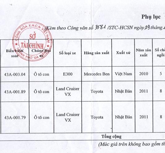 chinh quyen da nang cong khai dau gia 3 xe o to doanh nghiep bieu tang