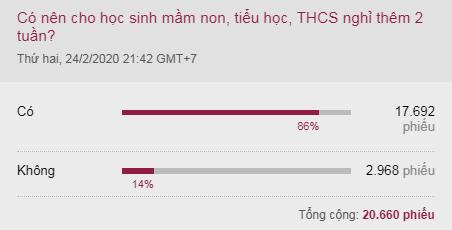 khong the tiep tuc cho hoc sinh nghi thang 3