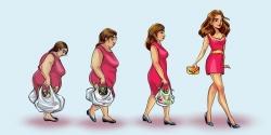 5 sai lầm khiến càng cố giảm cân càng thất bại mà nhiều người mắc phải
