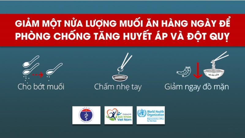 Mỗi năm có hơn 40.000 người Việt tử vong từ nguyên nhân ăn quá nhiều muối
