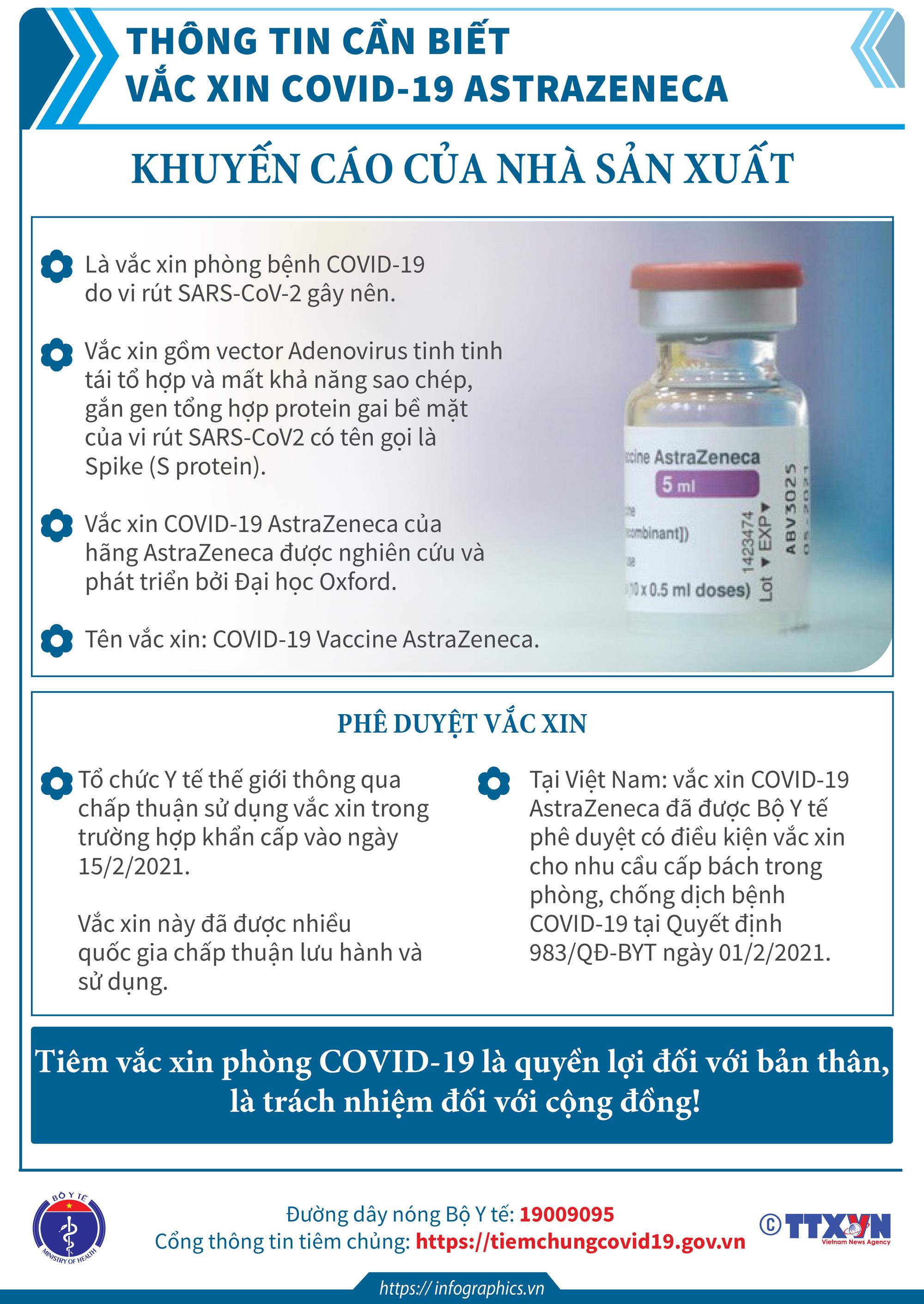 Thông tin cần biết về một số vaccine COVID-19 đang triển khai tiêm chủng tại Việt Nam. - Ảnh 1.