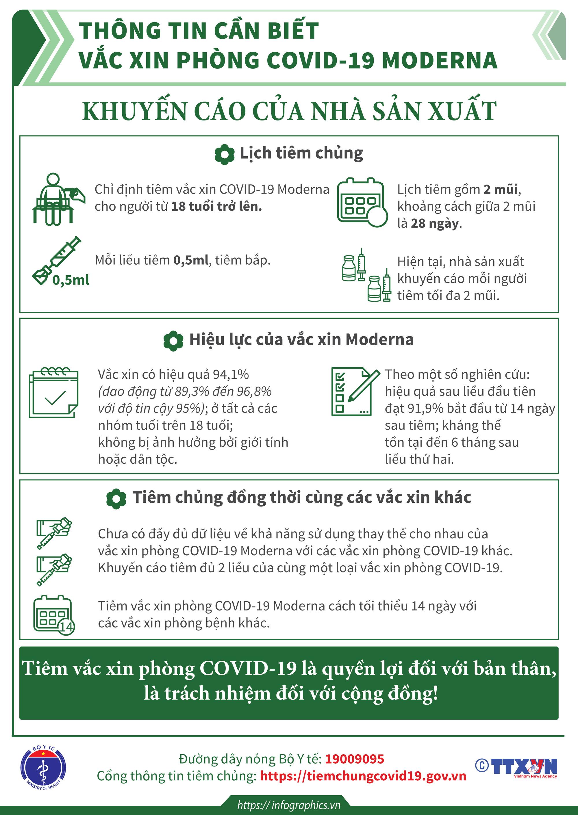 Thông tin cần biết về một số vaccine COVID-19 đang triển khai tiêm chủng tại Việt Nam. - Ảnh 7.
