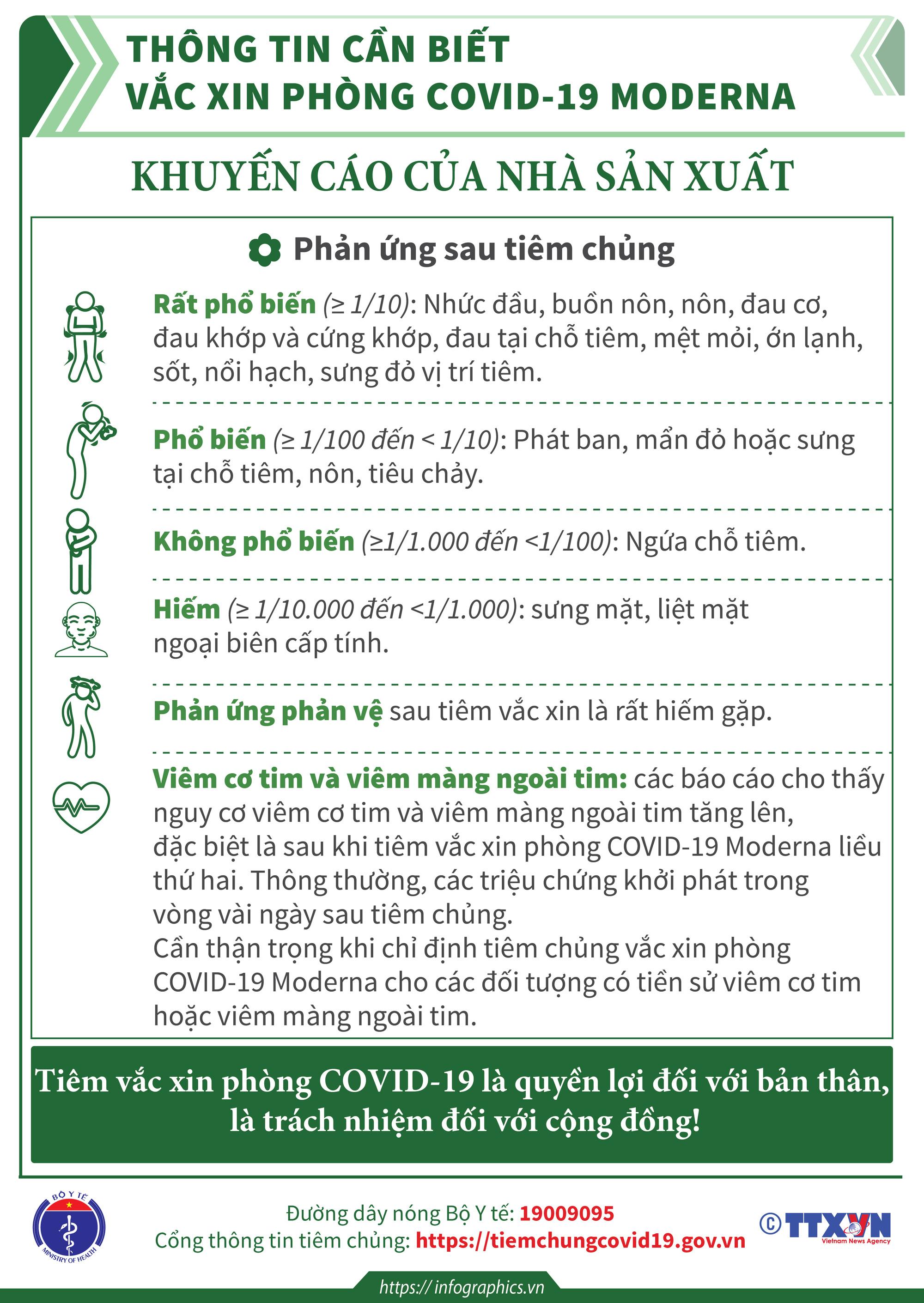 Thông tin cần biết về một số vaccine COVID-19 đang triển khai tiêm chủng tại Việt Nam. - Ảnh 8.