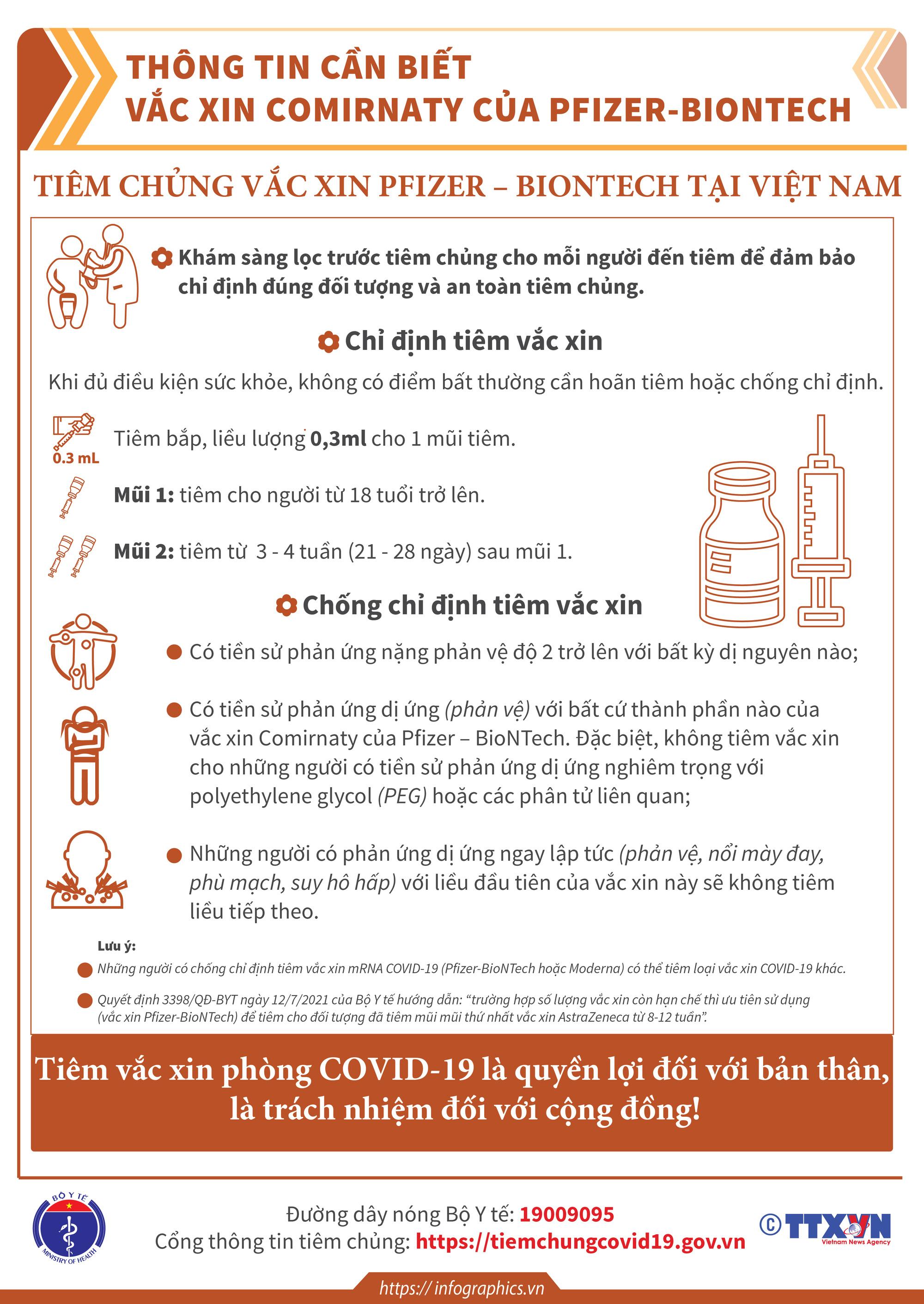 Thông tin cần biết về một số vaccine COVID-19 đang triển khai tiêm chủng tại Việt Nam. - Ảnh 14.