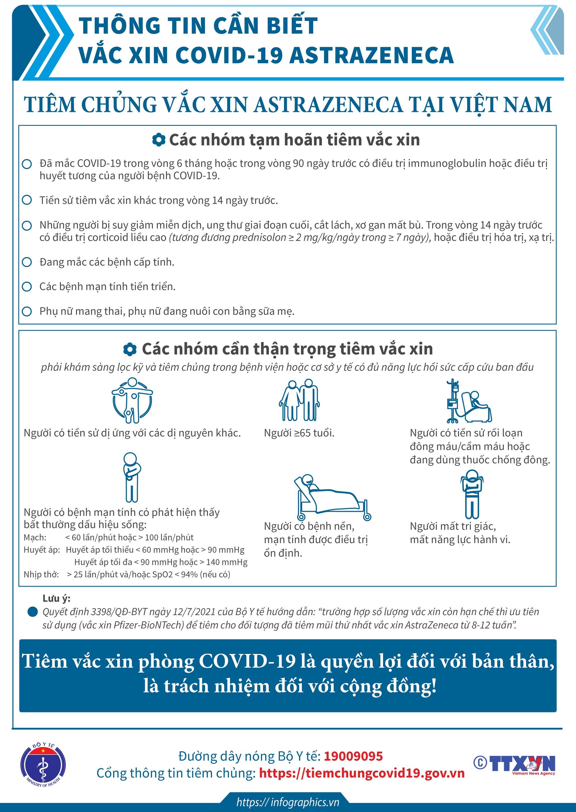 Thông tin cần biết về một số vaccine COVID-19 đang triển khai tiêm chủng tại Việt Nam. - Ảnh 4.