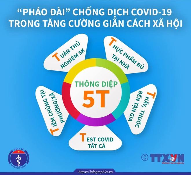 Thông điệp 5T chống dịch Covid-19 của Bộ Y tế có gì khác? - 2