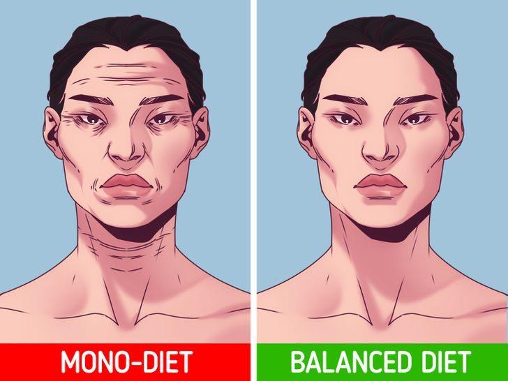Sai lầm 5: Ăn kiêng với chỉ 1 loại thực phẩm tác động đến quá trình lão hóa của da Chìa khóa của các chế độ ăn kiêng này là loại trừ bớt các thực phẩm nạp vào cơ thể. Thế nhưng nếu ăn kiêng chỉ với 1 loại thực phẩm duy nhất dẫn đến sự mất cân bằng protein, chất béo và carbohydrat. Theo một nghiên cứu,  phụ nữ cần carbs trong khi nam giới cần ăn đủ protein để duy trì vẻ ngoài trẻ trung.