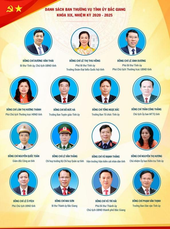 Đồng chí Dương Văn Thái, Chủ tịch tỉnh Bắc Giang được bầu làm Bí thư tỉnh ủy, nhiệm kỳ 2020-2025