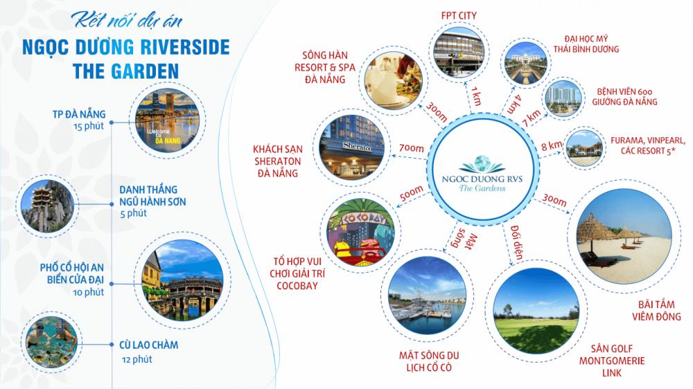 """Ngọc Dương Riverside: Vị trí """"ngọc trai"""" bên dòng sông Cổ Cò"""