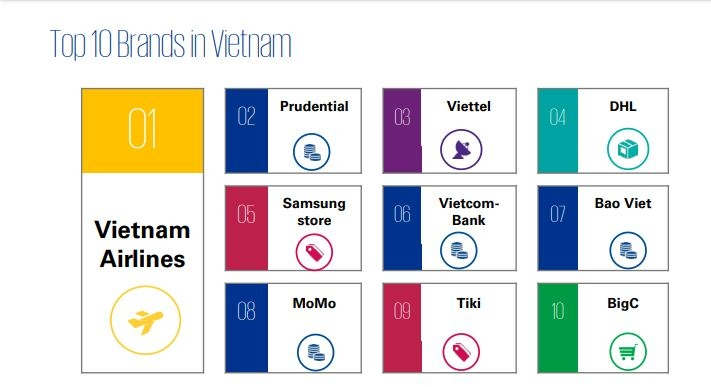 Lý do Viettel là doanh nghiệp có trải nghiệm khách hàng tốt nhất