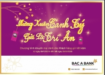 loc tri an tien ty mung xuan canh ty tu bac a bank