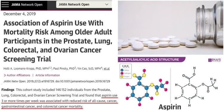 nghien cuu moi ve tac dung aspirin trong phong ngua ung thu